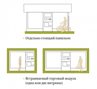 дизайн торговых автоматов от Лебедева