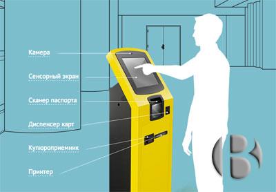автомат по продаже сим-карт