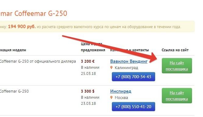 Веб-ссылки на страницы оборудования сайтов поставщиков вендинговых аппаратов