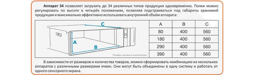 Таблица загрузки VendingBox 34