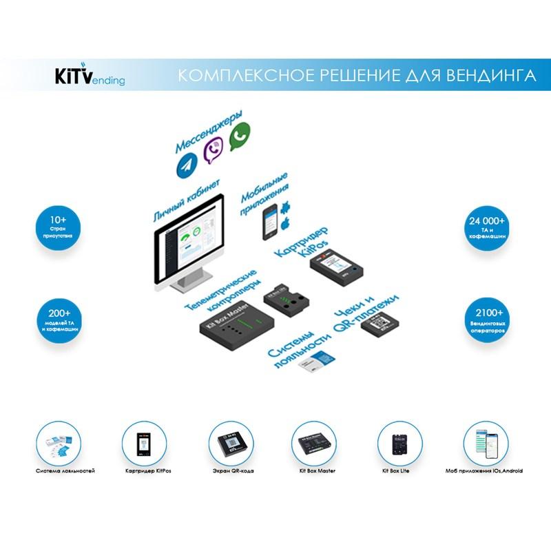 Проект Kit Vending - комплексное решение - победитель конкурса инноваций VASA