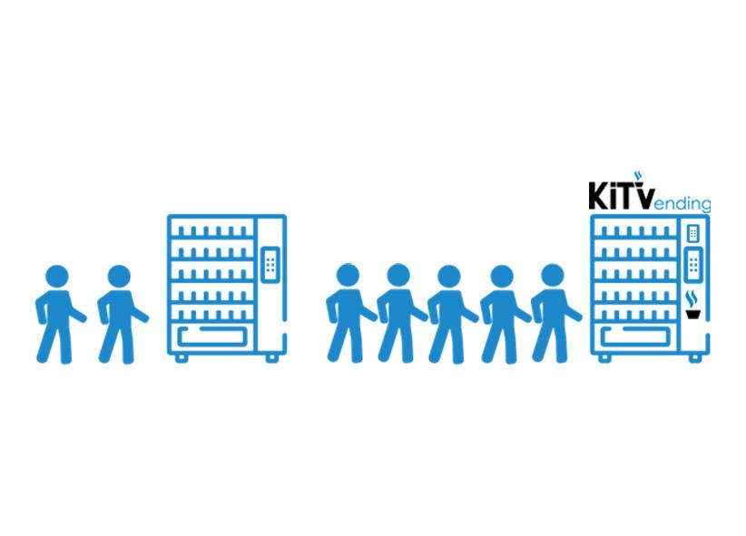 Вендинговые операторы выбирают KiT Vending!