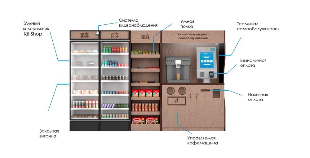2 вариант вендингового оборудования Kit Shop с терминалом самообслуживания