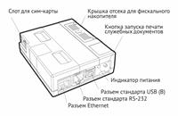 Схема подключения к фискальному регистратору «КАЗНАЧЕЙ ФА»