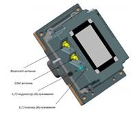 Ingenico iUP250. Антенны GSM и Bluetooth