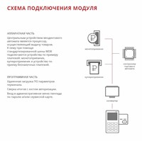 ПРИМИ КАРТУ PAX D200. Схема подключения модуля