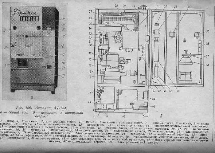 Советский торговый автомат АТ-754 с ГОСТом от 15.01.2014 0:00:00