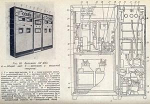 Техническое руководство советского торгового автомата АТ-49С от 15 января 2014 г.